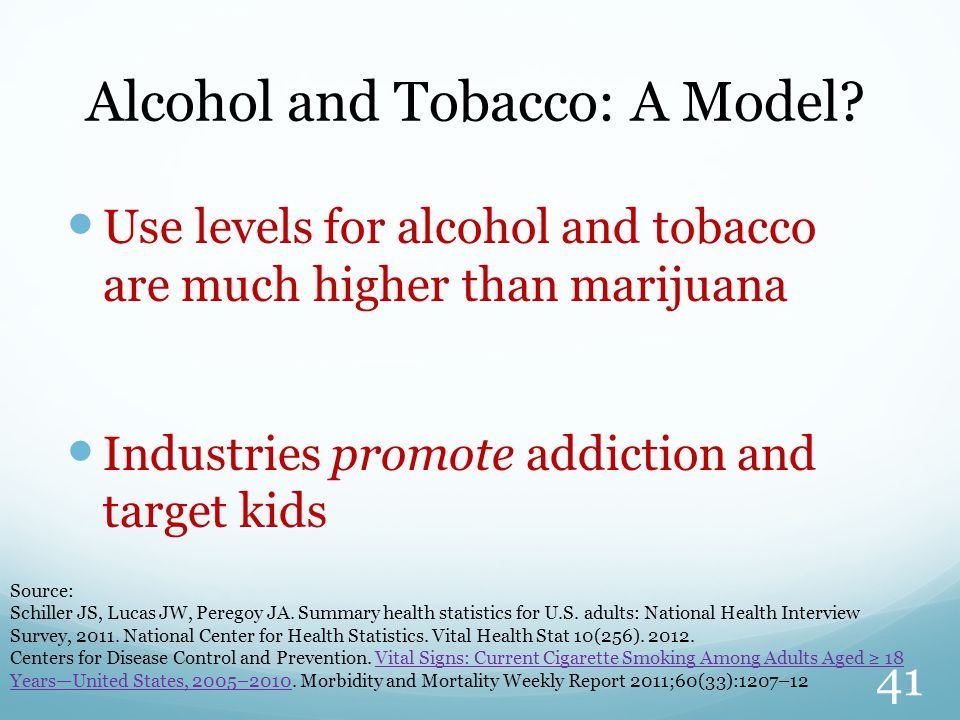 Alcohol and Tobacco: A Model? Use levels for alcohol and tobacco are much higher than marijuana Industries promote addiction and target kids 41 Source