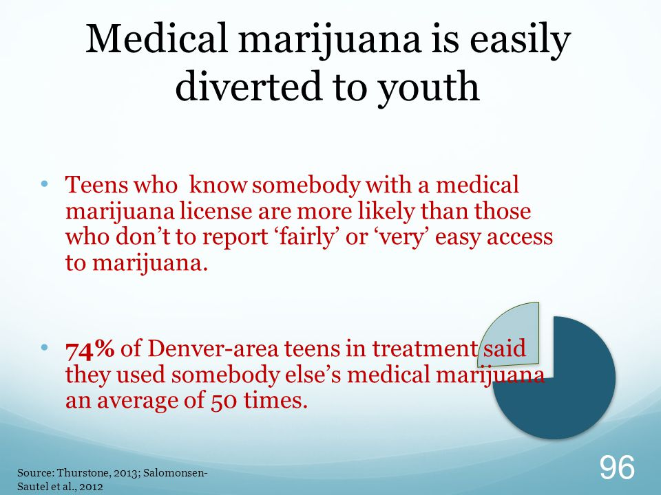 Teens who know somebody with a medical marijuana license are more likely than those who don't to report 'fairly' or 'very' easy access to marijuana. 7