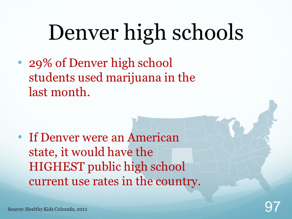 29% of Denver high school students used marijuana in the last month. If Denver were an American state, it would have the HIGHEST public high school cu