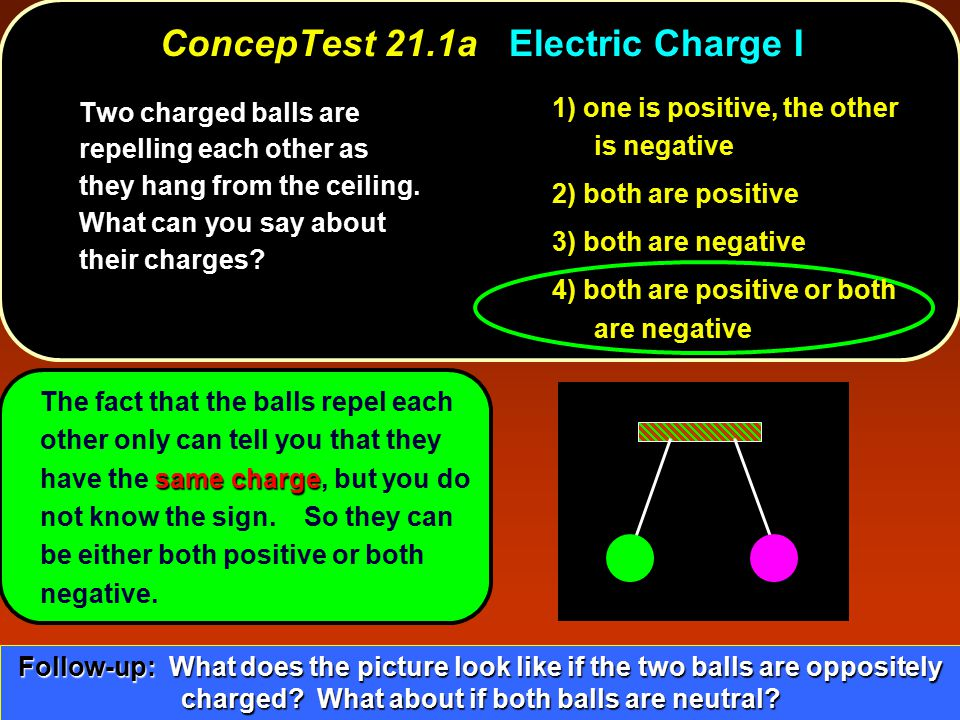 ConcepTest 21.1aElectric Charge I ConcepTest 21.1a Electric Charge I same charge The fact that the balls repel each other only can tell you that they have the same charge, but you do not know the sign.