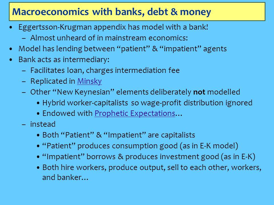 Macroeconomics with banks, debt & money Eggertsson-Krugman appendix has model with a bank! –Almost unheard of in mainstream economics: Model has lendi