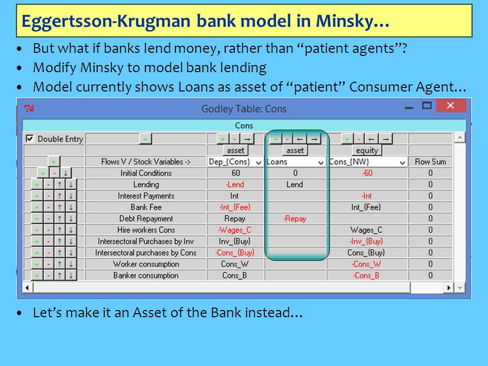 "Eggertsson-Krugman bank model in Minsky… But what if banks lend money, rather than ""patient agents""? Modify Minsky to model bank lending Model current"