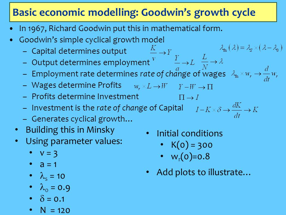Basic economic modelling: Goodwin's growth cycle In 1967, Richard Goodwin put this in mathematical form. Goodwin's simple cyclical growth model –Capit