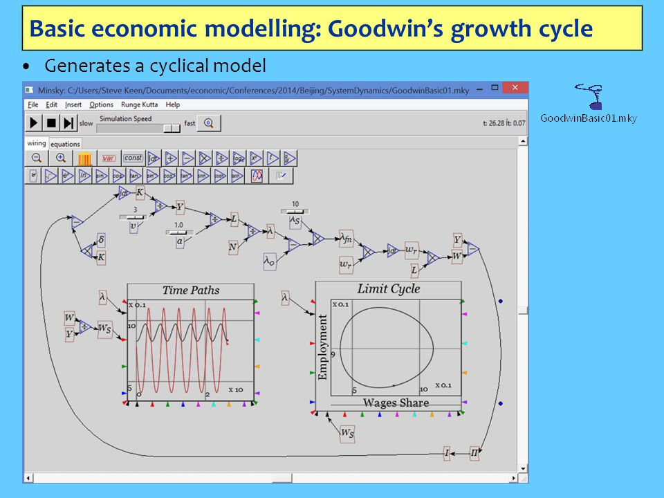 Basic economic modelling: Goodwin's growth cycle Generates a cyclical model