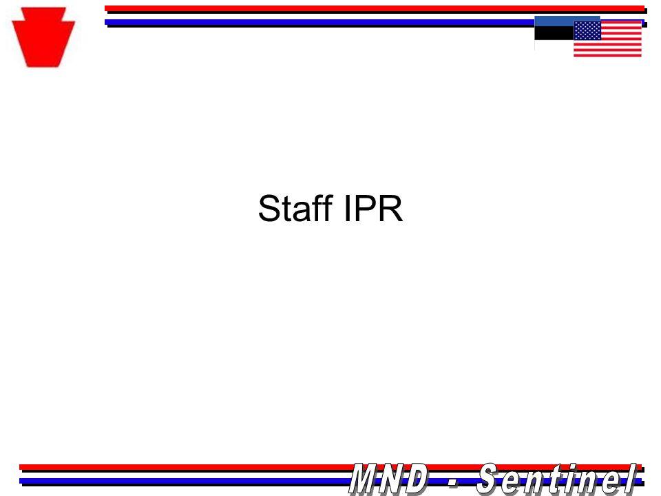 Staff IPR