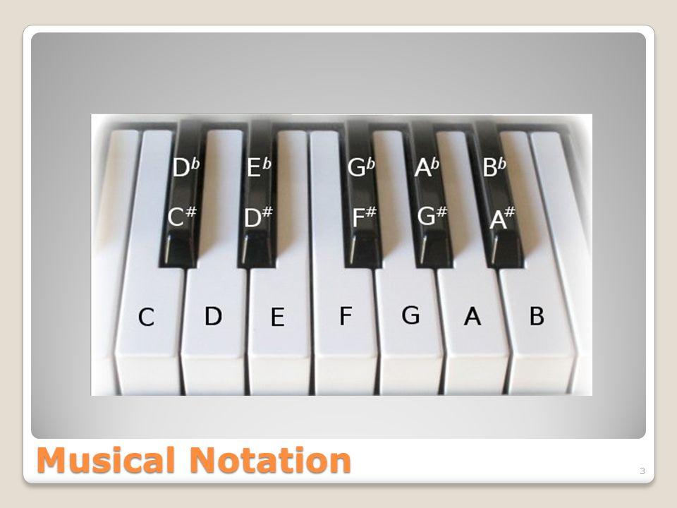 Musical Notation 3