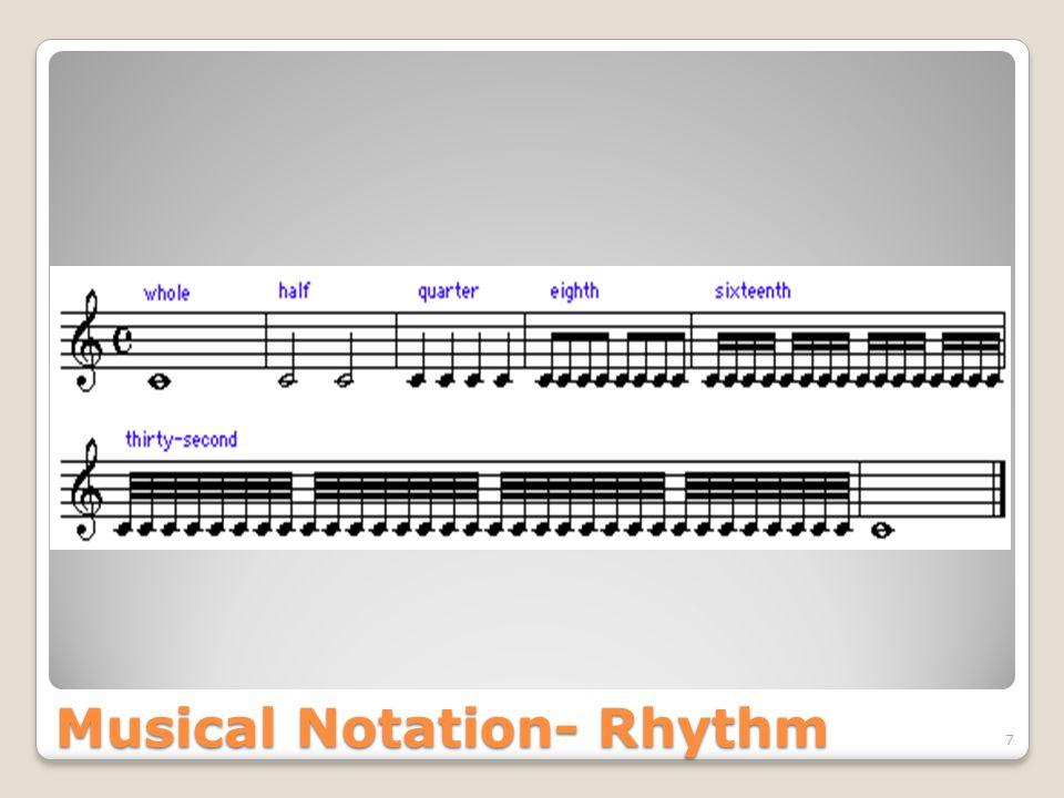 Musical Notation- Rhythm 7