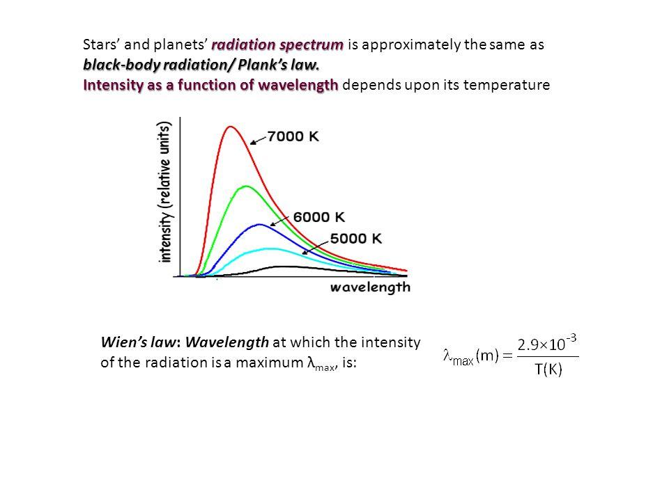 radiation spectrum black-body radiation/ Plank's law. Stars' and planets' radiation spectrum is approximately the same as black-body radiation/ Plank'