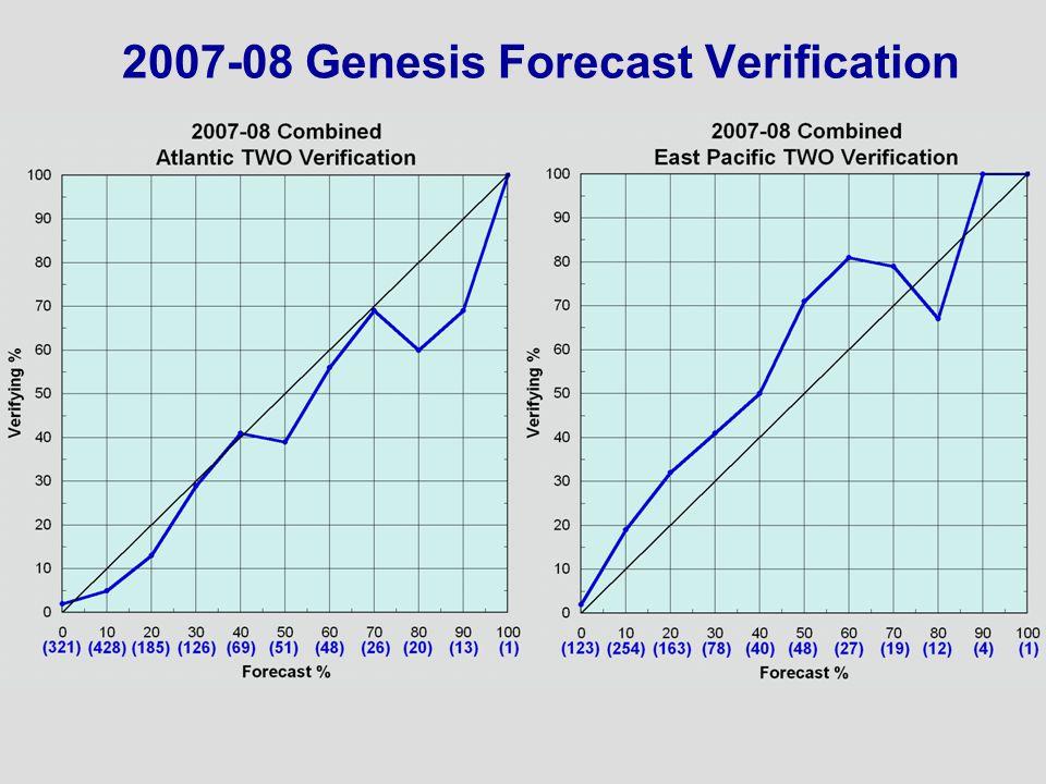 2007-08 Genesis Forecast Verification
