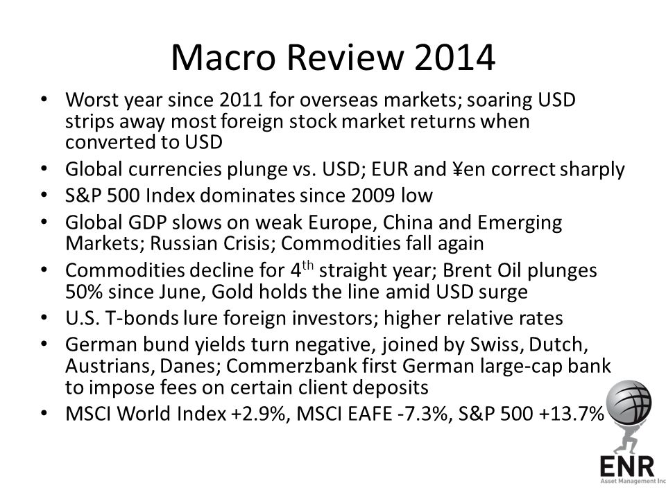 Macro Review 2014 Worst year since 2011 for overseas markets; soaring USD strips away most foreign stock market returns when converted to USD Global currencies plunge vs.