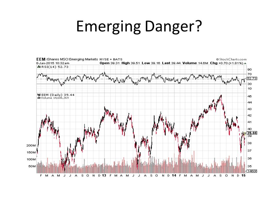 Emerging Danger