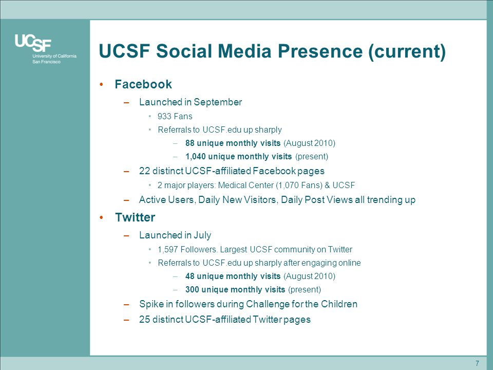 UCSF Social Media Presence (current) Facebook –Launched in September 933 Fans Referrals to UCSF.edu up sharply –88 unique monthly visits (August 2010) –1,040 unique monthly visits (present) –22 distinct UCSF-affiliated Facebook pages 2 major players: Medical Center (1,070 Fans) & UCSF –Active Users, Daily New Visitors, Daily Post Views all trending up Twitter –Launched in July 1,597 Followers.