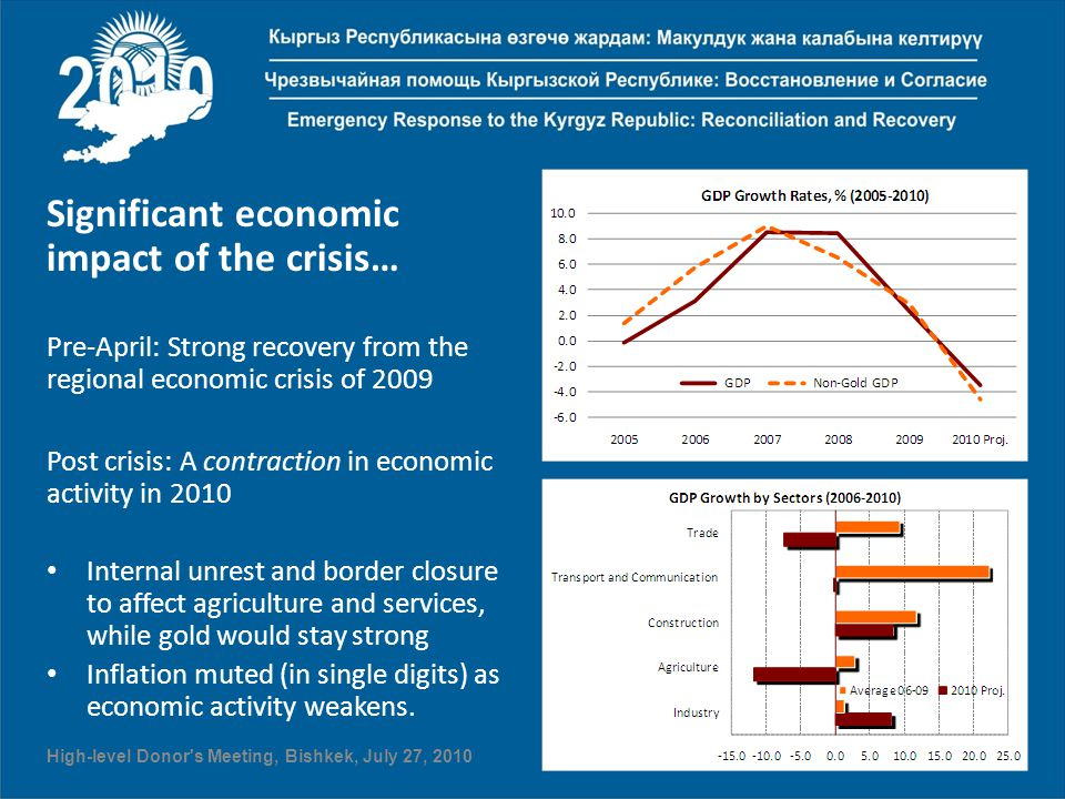 Significant economic impact of the crisis… Pre-April: Strong recovery from the regional economic crisis of 2009 Post crisis: A contraction in economic