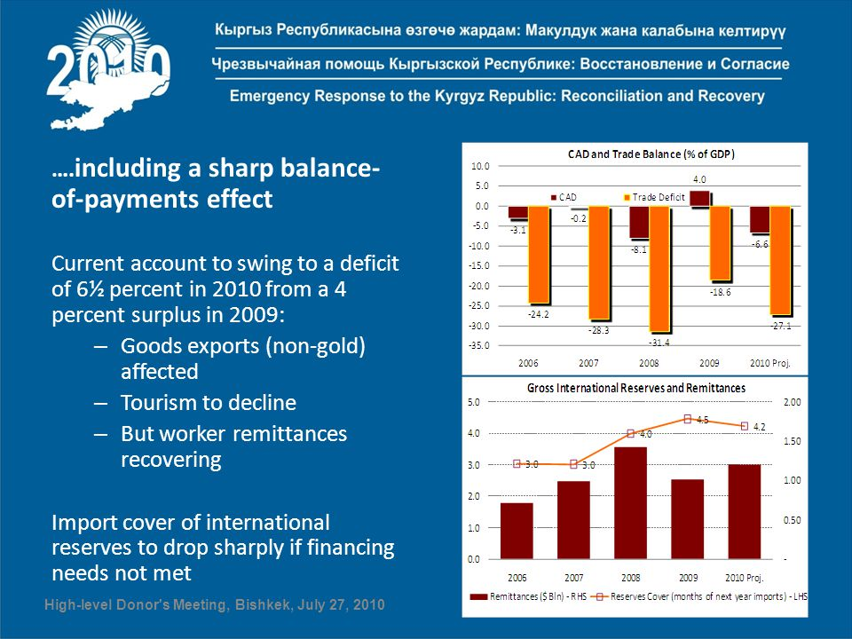 A significant increase in budget expenditures … Revenues to hold up and have only a mild impact But expenditures to rise sharply: – Resettlement, rehabilitation and reconstruction costs sizable – Security-related spending also high High-level Donor s Meeting, Bishkek, July 27, 2010