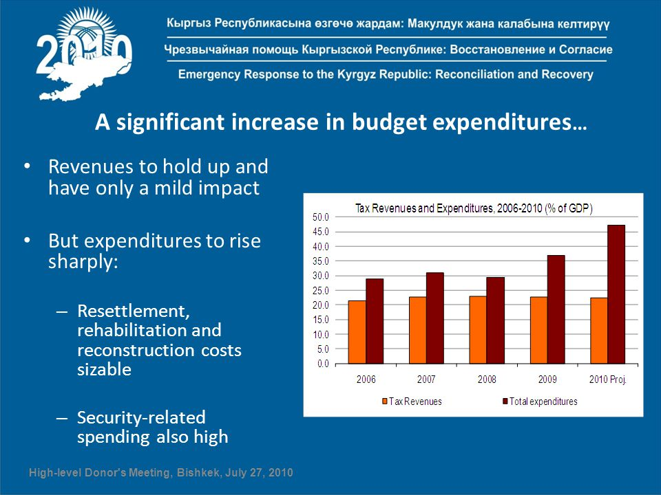 A significant increase in budget expenditures … Revenues to hold up and have only a mild impact But expenditures to rise sharply: – Resettlement, reha