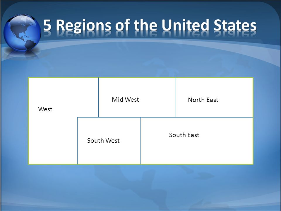 West South East South West North East Mid West