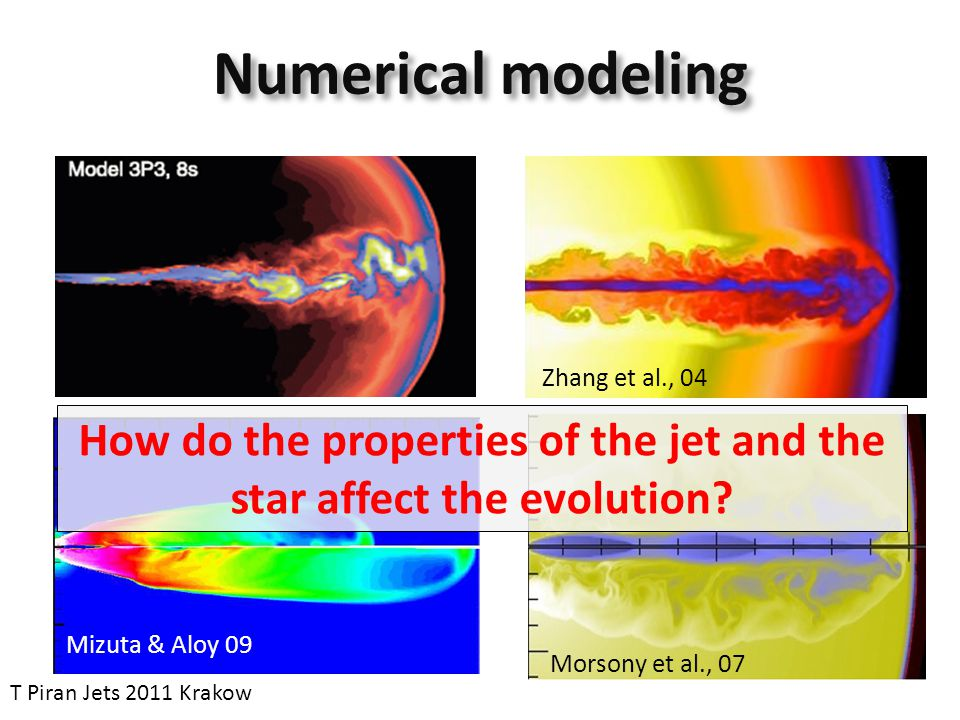 Numerical modeling T Piran Jets 2011 Krakow Zhang et al., 04 Morsony et al., 07 Mizuta & Aloy 09 How do the properties of the jet and the star affect