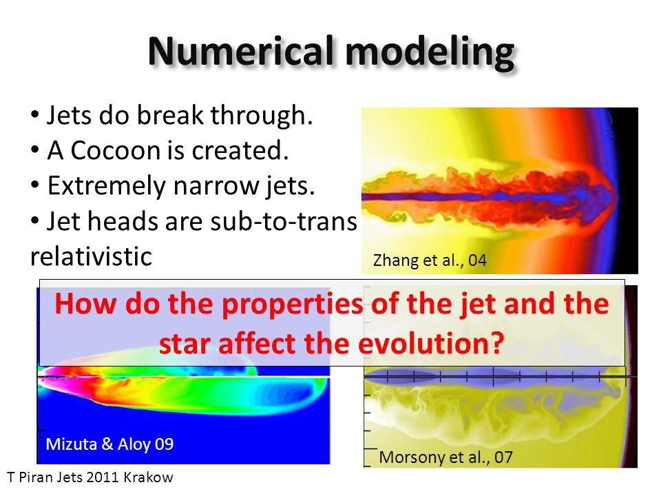 Numerical modeling T Piran Jets 2011 Krakow Zhang et al., 04 Morsony et al., 07 Jets do break through. A Cocoon is created. Extremely narrow jets. Jet