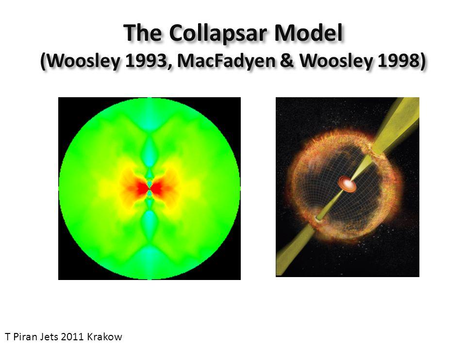 The Collapsar Model (Woosley 1993, MacFadyen & Woosley 1998) T Piran Jets 2011 Krakow Zhang, Woosley & MacFadyen 2004