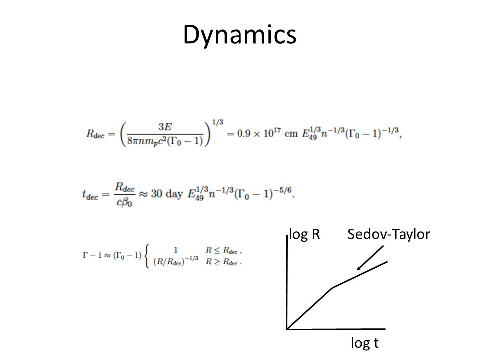 Dynamics log t log RSedov-Taylor