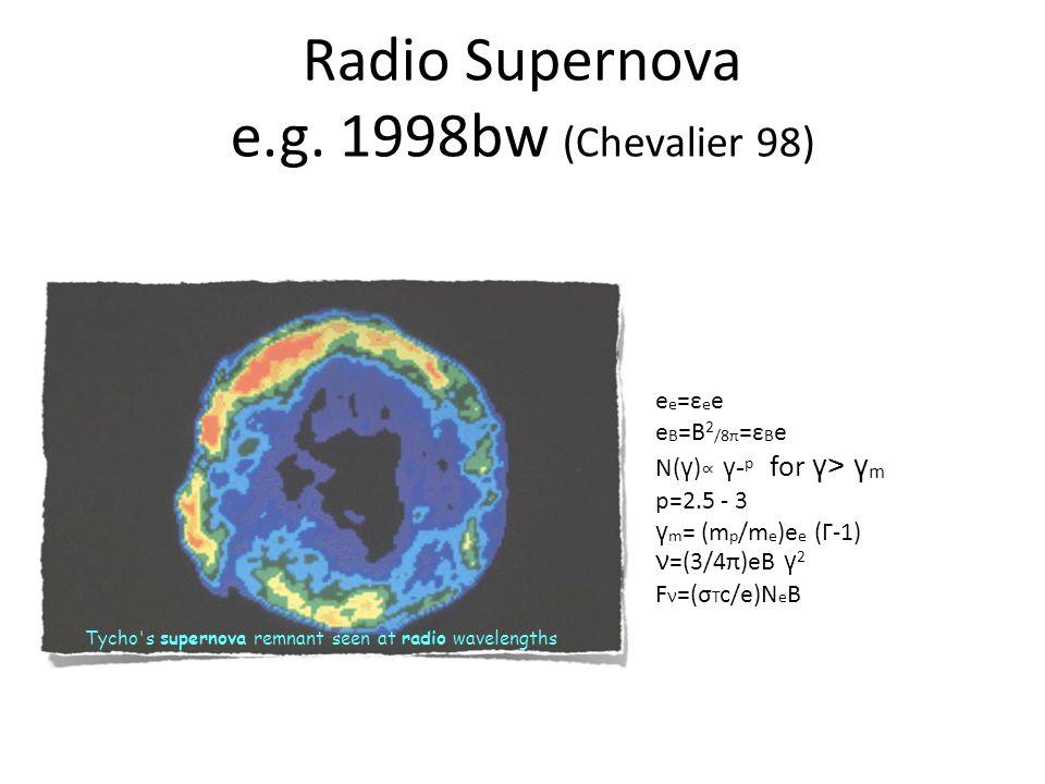 Radio Supernova e.g.