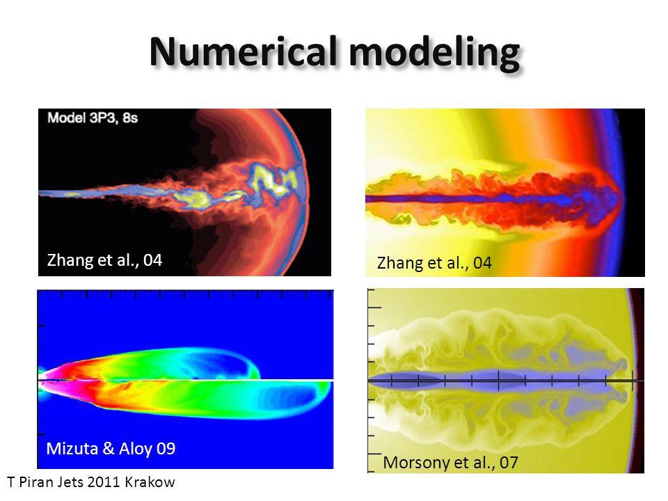 Numerical modeling T Piran Jets 2011 Krakow Zhang et al., 04 Morsony et al., 07 Mizuta & Aloy 09 Zhang et al., 04
