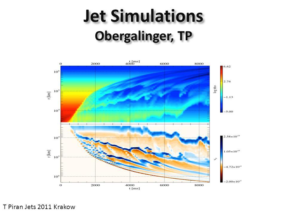 T Piran Jets 2011 Krakow Jet Simulations Obergalinger, TP