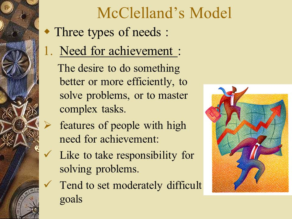McClelland's Model  Three types of needs : 1.Need for achievement : The desire to do something better or more efficiently, to solve problems, or to master complex tasks.