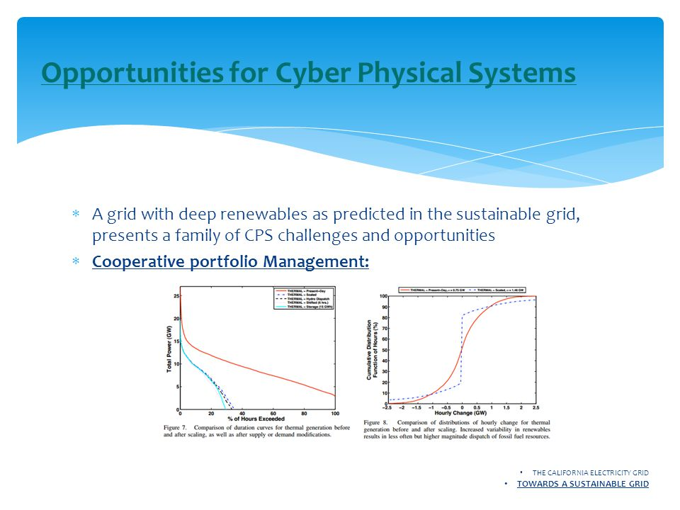  A grid with deep renewables as predicted in the sustainable grid, presents a family of CPS challenges and opportunities  Cooperative portfolio Management: Opportunities for Cyber Physical Systems THE CALIFORNIA ELECTRICITY GRID TOWARDS A SUSTAINABLE GRID