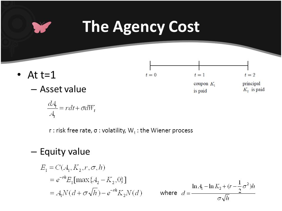 The Agency Cost At t=1 – Asset value r : risk free rate, σ : volatility, W t : the Wiener process – Equity value where
