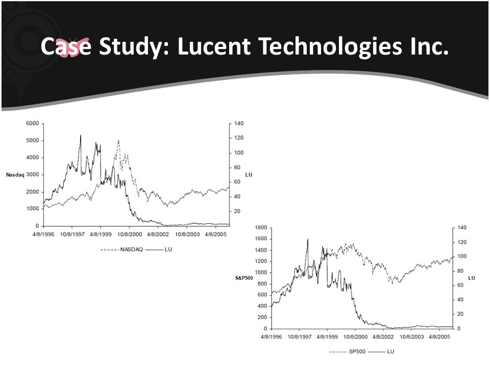 Case Study: Lucent Technologies Inc.