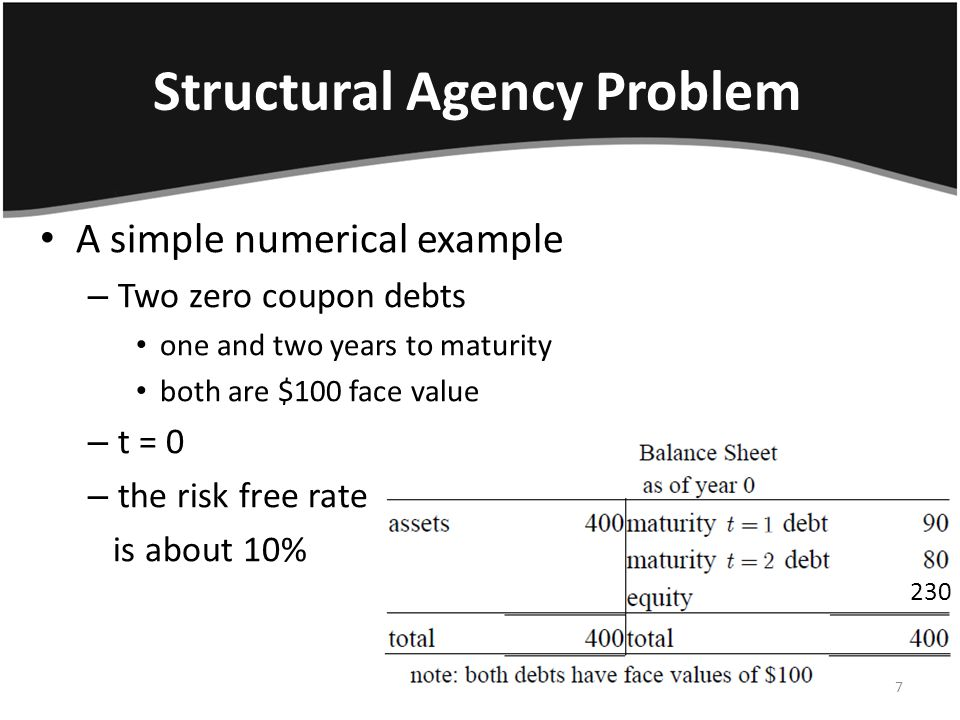 Structural Agency Problem t = 1 the asset grows to $450 Geske (1977) the firm should raise equity to pay for the first debt raise equity 8