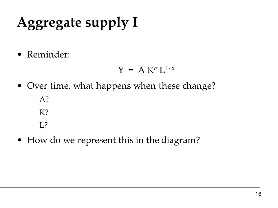 Aggregate supply I Reminder: Y = A K α L 1-α Over time, what happens when these change.