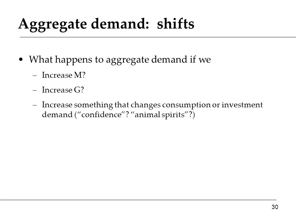 Aggregate demand: shifts What happens to aggregate demand if we –Increase M.
