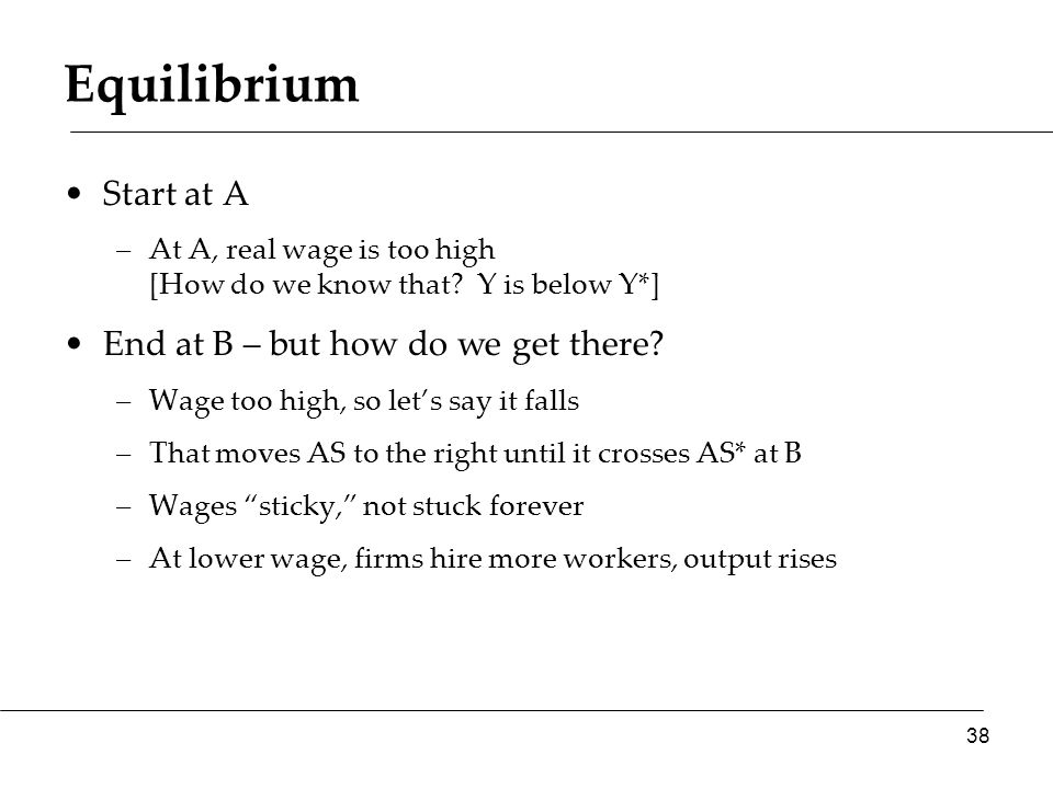 Equilibrium Start at A –At A, real wage is too high [How do we know that.