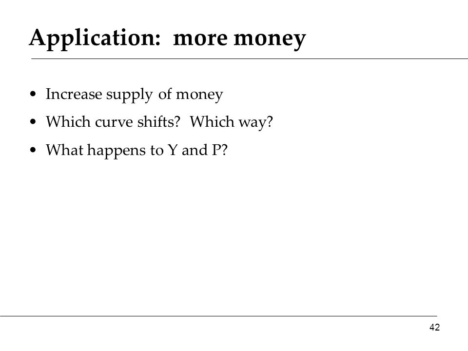 Application: more money Increase supply of money Which curve shifts.