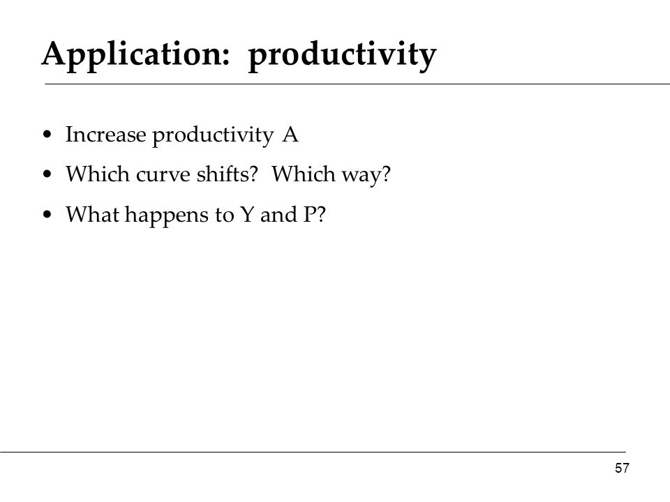 Application: productivity Increase productivity A Which curve shifts.