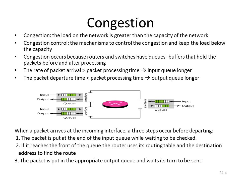 24-4 Congestion Congestion: the load on the network is greater than the capacity of the network Congestion control: the mechanisms to control the cong