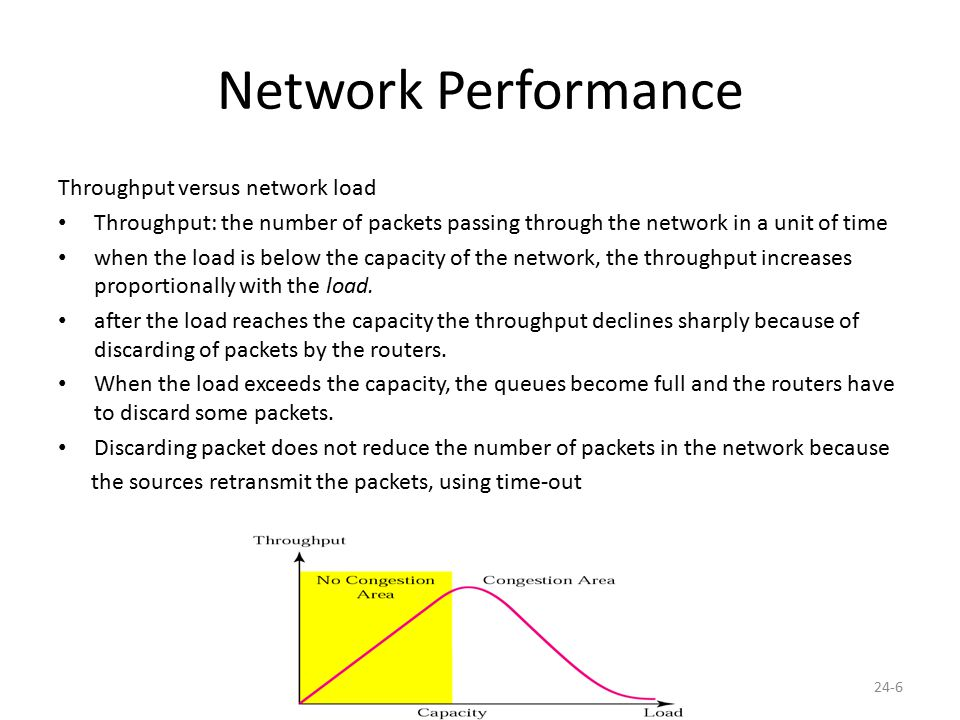 24-6 Network Performance Throughput versus network load Throughput: the number of packets passing through the network in a unit of time when the load
