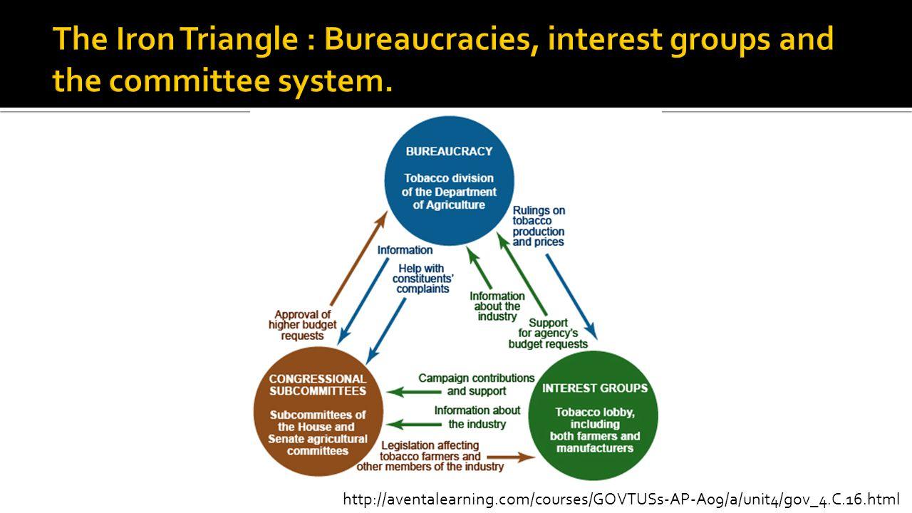 http://aventalearning.com/courses/GOVTUSs-AP-A09/a/unit4/gov_4.C.16.html