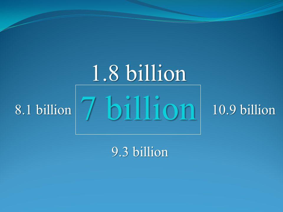7 billion 1.8 billion 1.8 billion 10.9 billion 10.9 billion 9.3 billion 8.1 billion
