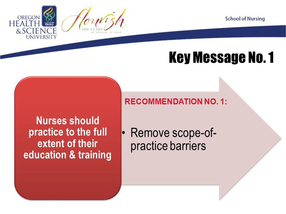 Remove scope-of- practice barriers Nurses should practice to the full extent of their education & training Key Message No.