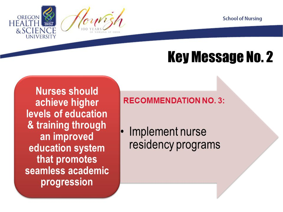 Implement nurse residency programs Nurses should achieve higher levels of education & training through an improved education system that promotes seamless academic progression Key Message No.