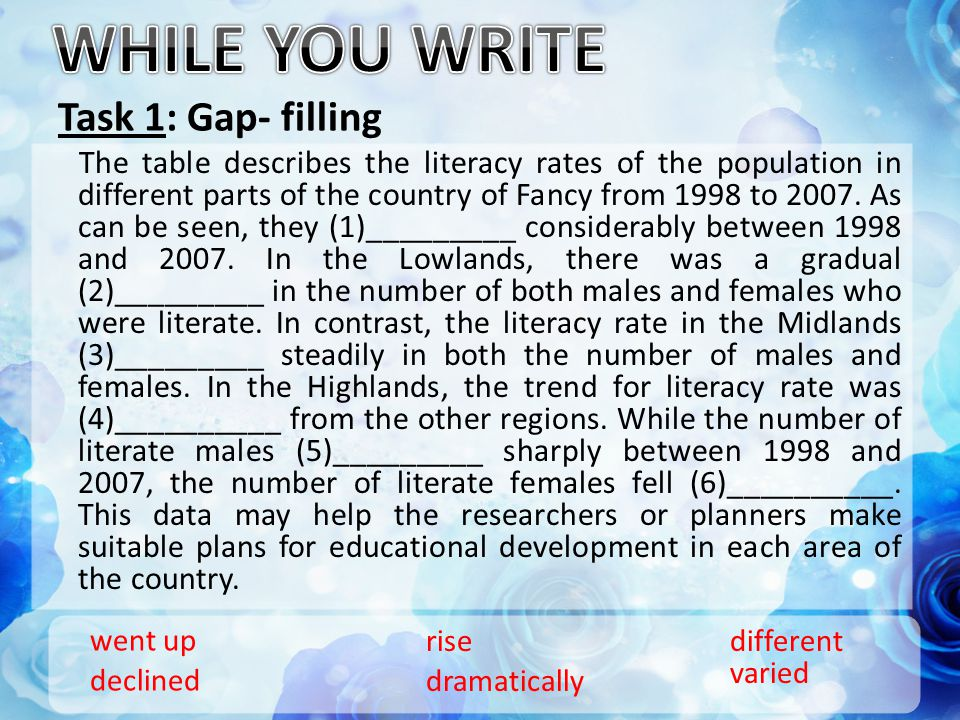 Literacy rates of male / female in Fancy from 1998 to 2007.