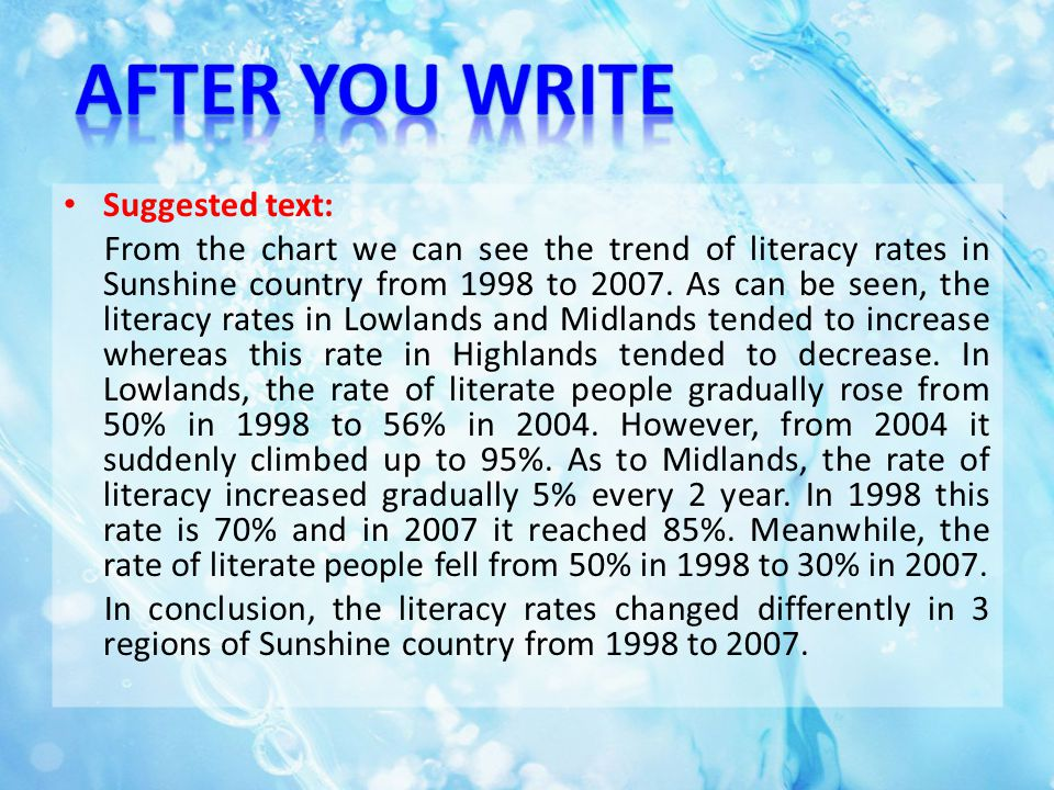 Finish writing the text at home. Prepare section E: language focus