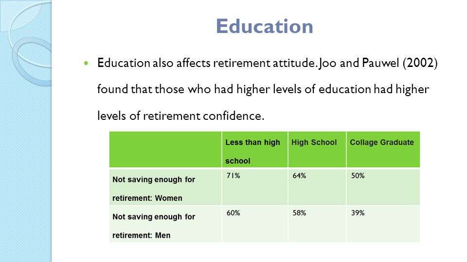 Education also affects retirement attitude.