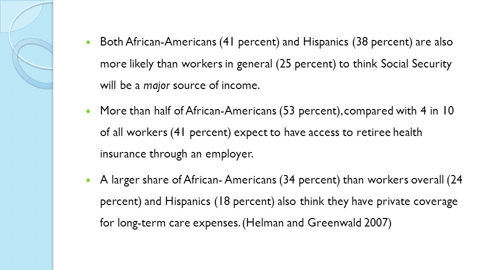 Both African-Americans (41 percent) and Hispanics (38 percent) are also more likely than workers in general (25 percent) to think Social Security will be a major source of income.