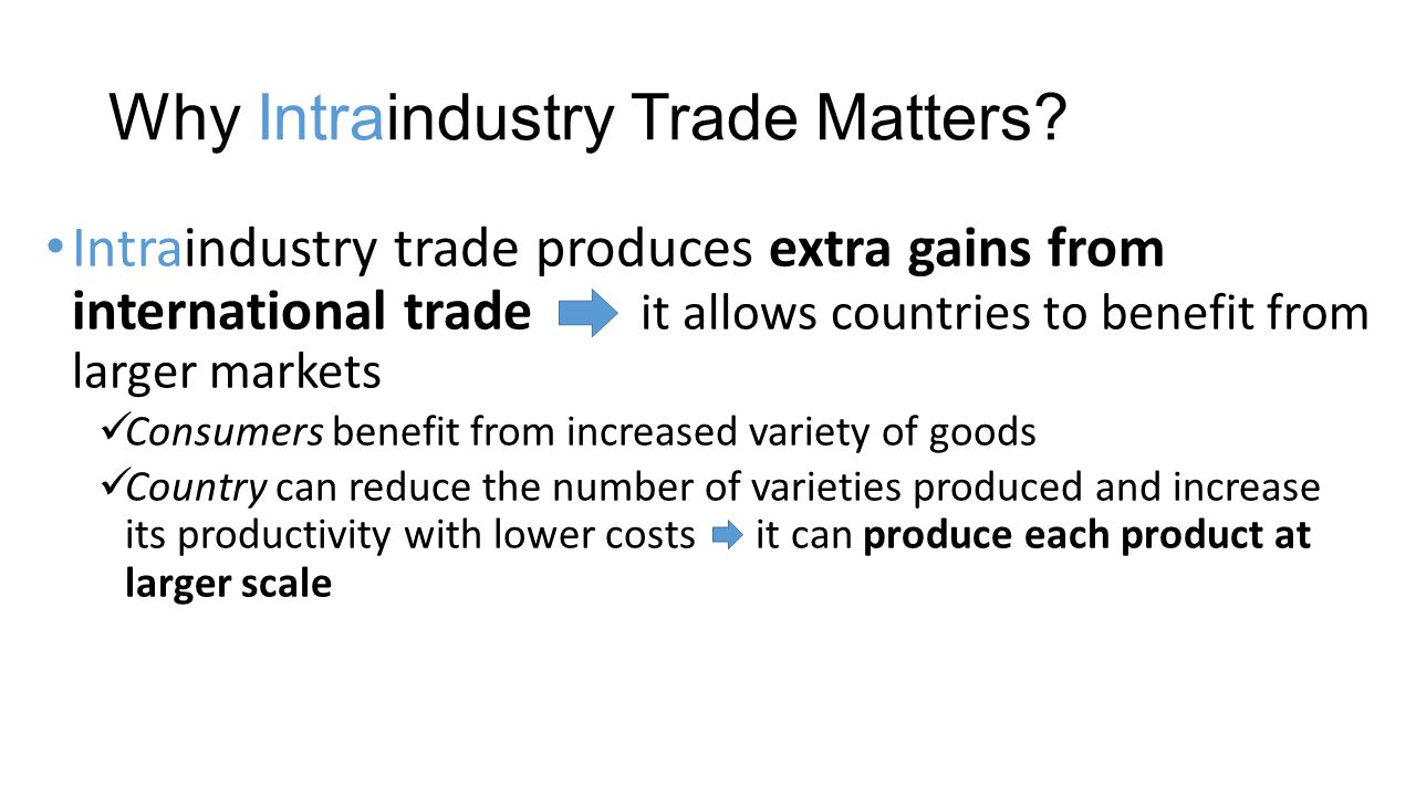 Why Intraindustry Trade Matters.