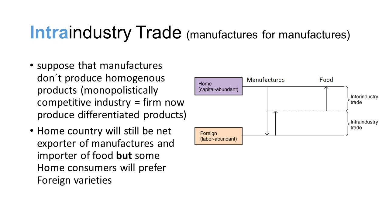 Intraindustry Trade (manufactures for manufactures) suppose that manufactures don´t produce homogenous products (monopolistically competitive industry = firm now produce differentiated products) Home country will still be net exporter of manufactures and importer of food but some Home consumers will prefer Foreign varieties