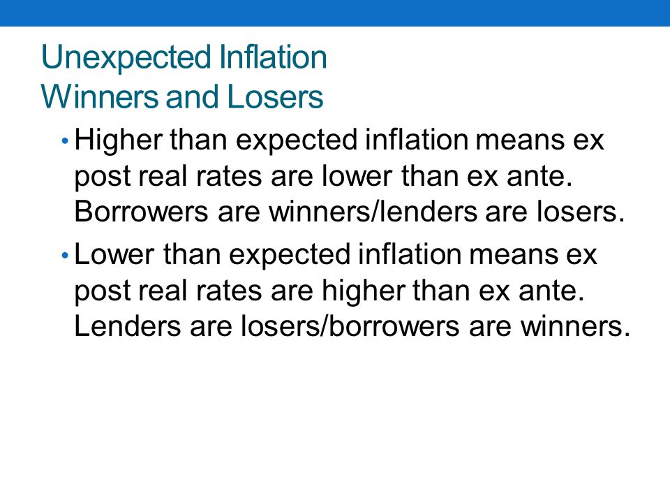 Unexpected Inflation Winners and Losers Higher than expected inflation means ex post real rates are lower than ex ante.